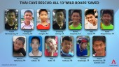 Toàn bộ đội bóng nhí Thái Lan đã được cứu