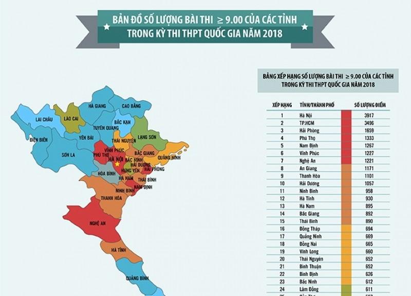 Bản đồ phân tích số lượng bài thi THPT đạt từ 9 điểm trở lên trên cả nước