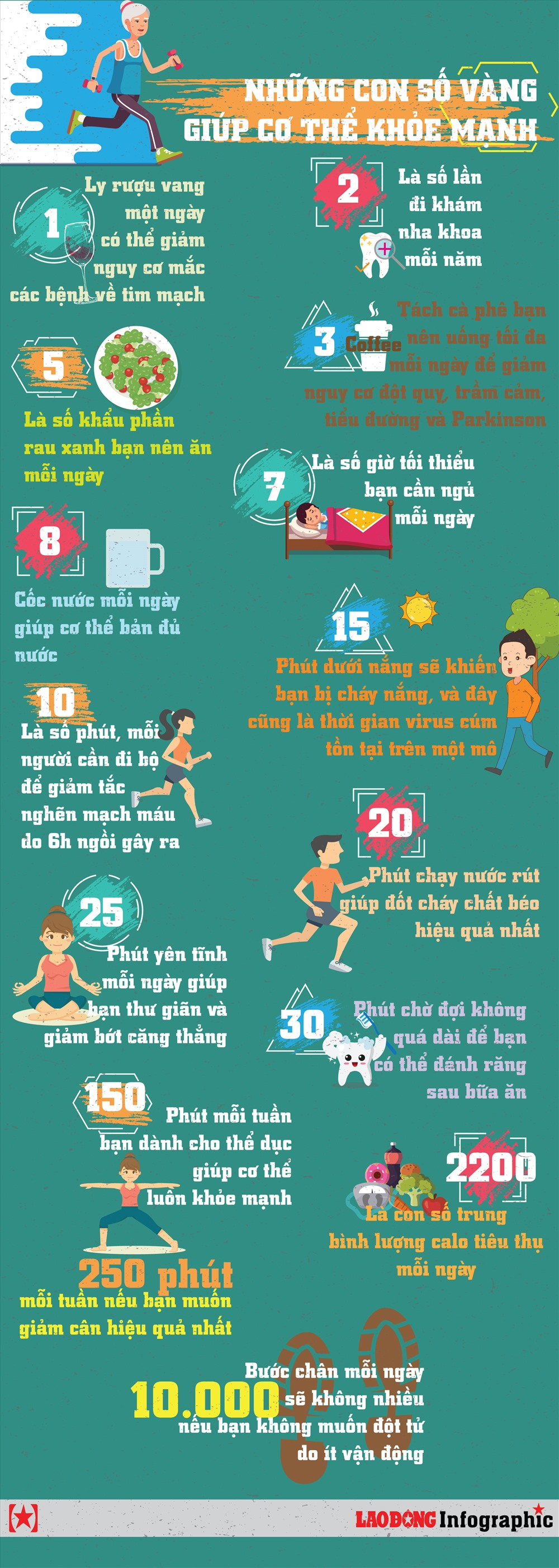 infographic nhung con so vang giup co the ban khoe manh day suc song