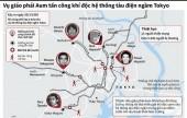 [Infographics] Toàn cảnh vụ giáo phái AUM rải khí độc sarin ở Tokyo
