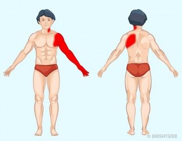 Những loại đau cần đi kiểm tra nội tạng