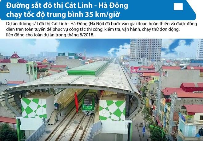[Infographics] Chạy thử đường sắt đô thị Cát Linh-Hà Đông