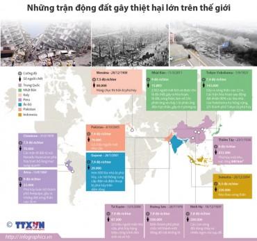 [Infographics] Những trận động đất gây thiệt hại lớn trên thế giới
