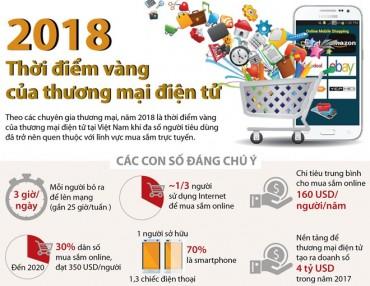 [Infographics] Năm 2018 - thời điểm vàng của thương mại điện tử