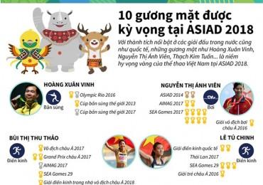 [Infographics] 10 gương mặt được kỳ vọng tại ASIAD 2018