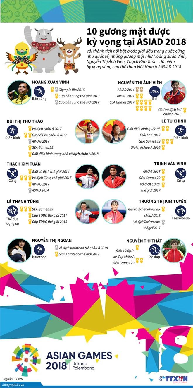 infographics 10 guong mat duoc ky vong tai asiad 2018
