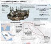 [Infographics] Cuộc hành hương về thánh địa Mecca