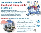 Tìm hiểu những thành phố thông minh trên khắp thế giới