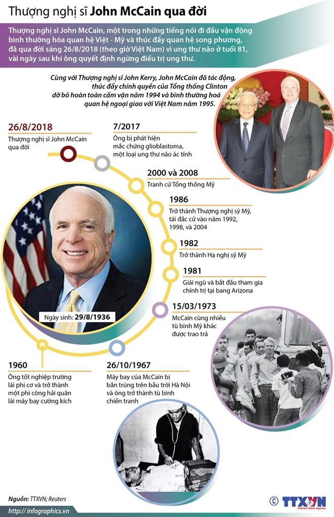 infographics nhung dau moc dang nho trong cuoc doi ong john mccain