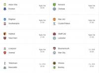 Trước vòng 3 Premier League: Tâm điểm Anfield