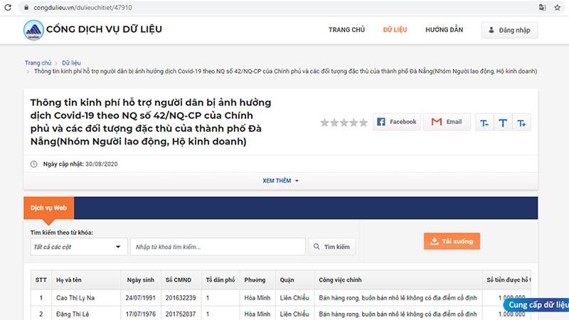 Đà Nẵng: Tra cứu online kết quả hỗ trợ người dân bị ảnh hưởng dịch Covid-19
