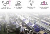 [Infographic] Ứng dụng công nghệ vào sản xuất, kinh doanh