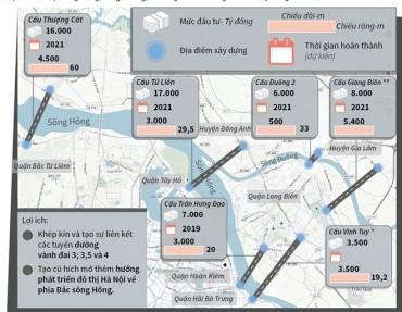 [Infographics] 6 cầu mới Hà Nội đề xuất xây dựng nằm ở đâu?