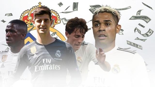 Real Madrid tiêu nhiều tiền nhất tại La Liga trong kỳ chuyển nhượng mùa hè 2018