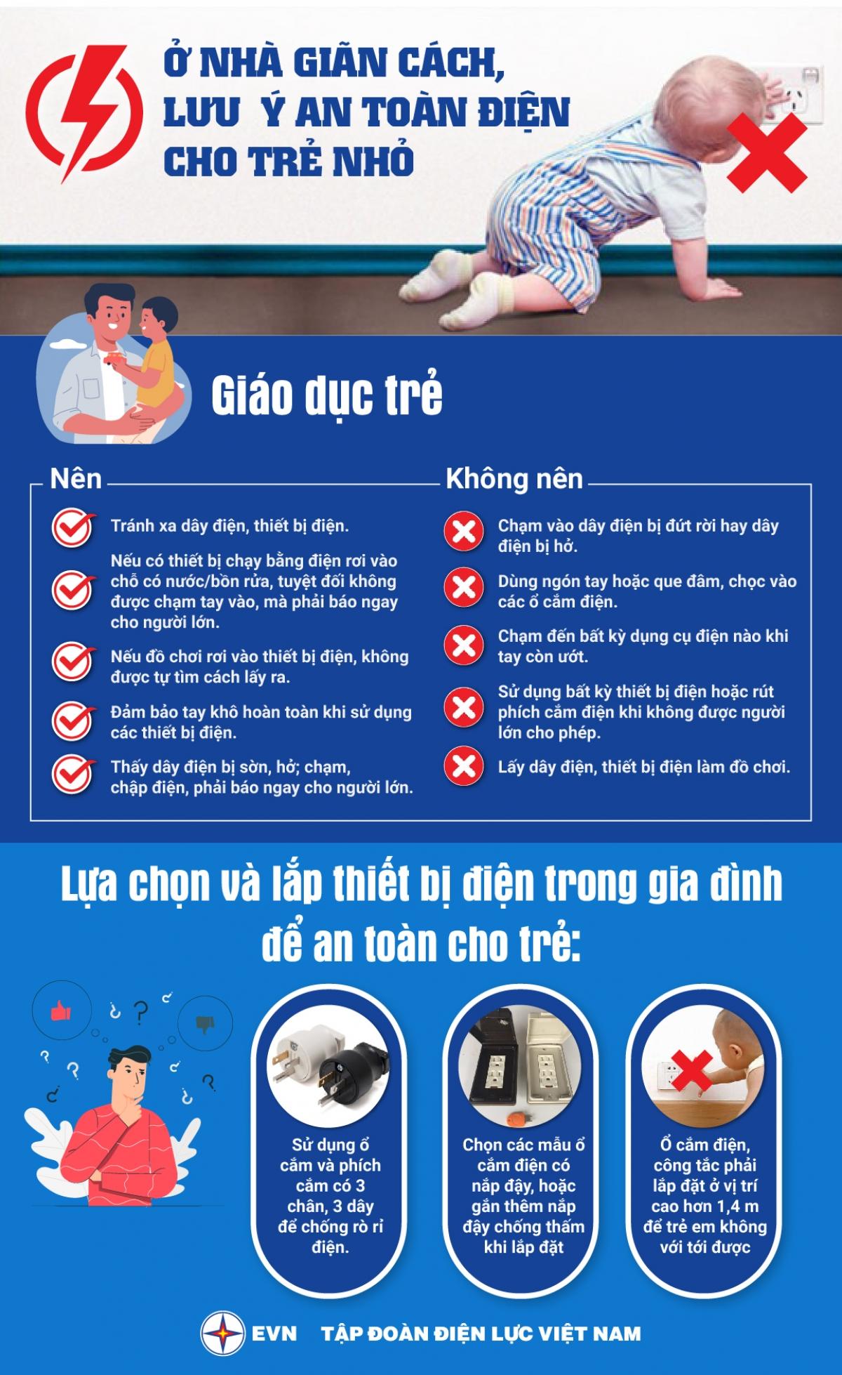 Khuyến cáo các khách hàng sử dụng điện, các gia đình có trẻ nhỏ để giảm thiểu nguy cơ tai nạn điện cho trẻ em.
