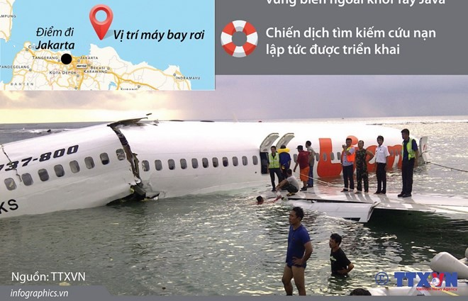 [Infographics] Máy bay chở 188 người của Indonesia rơi xuống biển