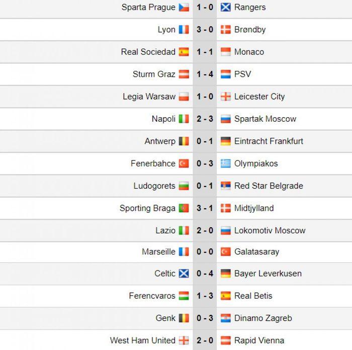 Vòng bảng Europa League 2021/2022: Ngoại hạng Anh chia nửa buồn vui - Hình 2