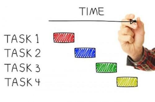 8 quy tắc quản lí thời gian để thành công
