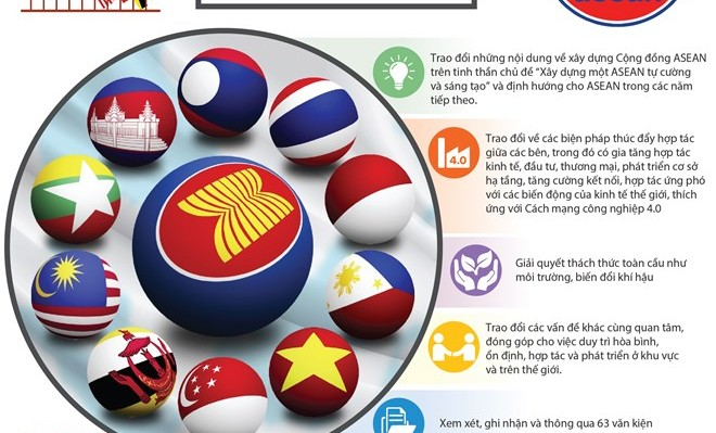 Hội nghị Cấp cao ASEAN lần thứ 33 và các Hội nghị Cấp cao liên quan