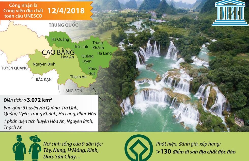 Non nước Cao Bằng - công viên địa chất toàn cầu thứ hai của Việt Nam