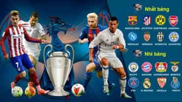 Kết thúc vòng bảng Champions League 2016-2017