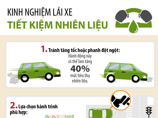 Mẹo đơn giản để lái xe tiết kiệm nhiên liệu