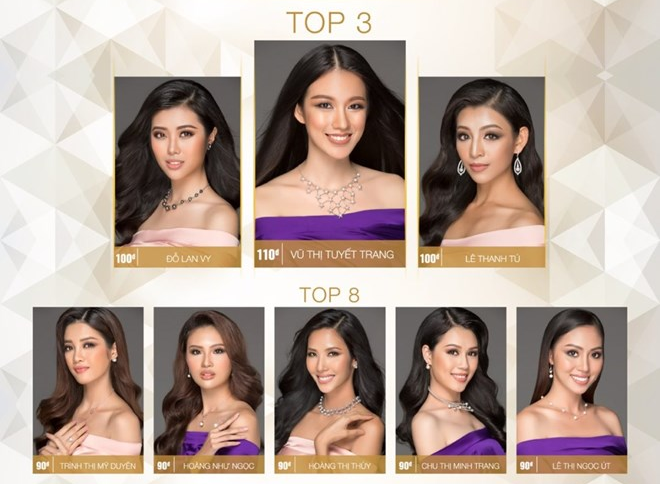 Top 8 người đẹp ngấp nghé đăng quang ngôi Hoa hậu Hoàn vũ
