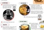 [Infographics] Những cách thưởng thức cà phê đặc sắc của người Việt