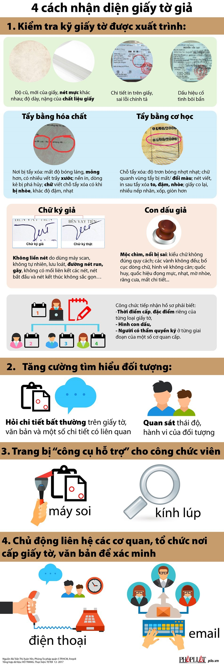 infographic 4 cach nhan dien giay to gia