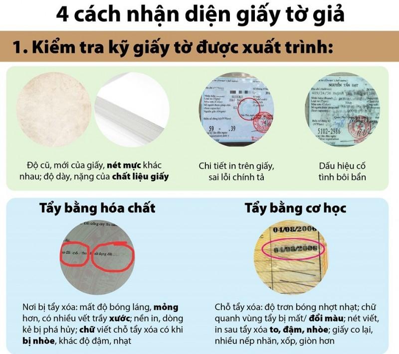 Infographic: 4 cách nhận diện giấy tờ giả