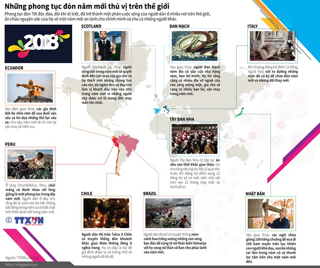 [Infographics] Những phong tục đón Năm Mới thú vị trên thế giới