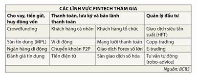 8 diem noi bat trong dieu hanh chinh sach tien te va hoat dong ngan hang 2017