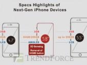Camera trước iPhone 8 sẽ có 'cuộc cách mạng' lớn