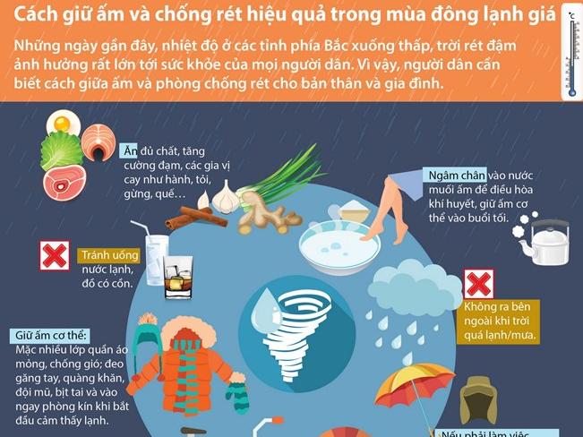 [Infographics] Cách giữ ấm và chống rét hiệu quả trong mùa Đông