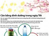 [Infographic] Cân bằng dinh dưỡng trong ngày Tết