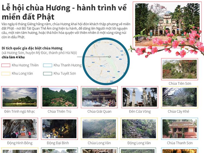 [Infographic] Lễ hội chùa Hương - hành trình về miền đất Phật