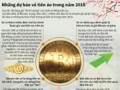 [Infographic] Những dự báo về tiền ảo trong năm 2018