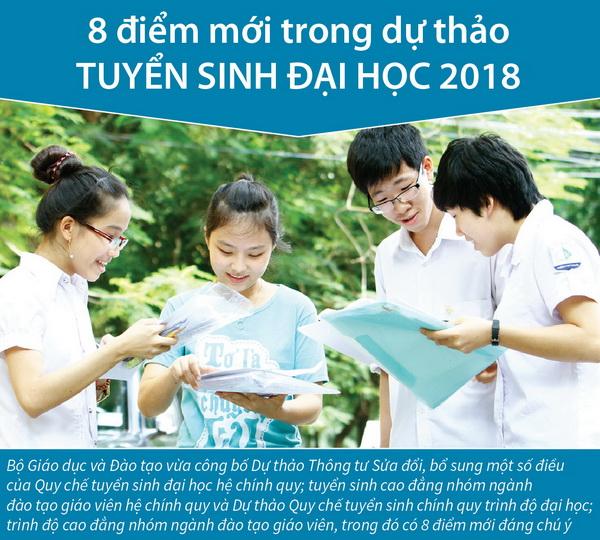 [Infographics] 8 điểm mới trong dự thảo tuyển sinh đại học 2018