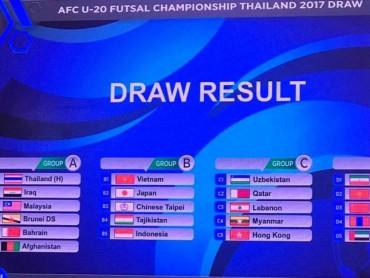 U20 futsal Việt Nam rơi vào bảng đấu rất khó ở giải châu Á