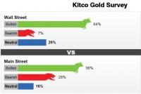 Giá vàng tuần sau: Cả giới chuyên gia và nhà đầu tư đều lạc quan