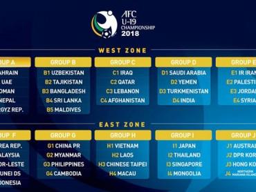 Sẽ rất buồn nếu U19 Việt Nam không lọt vào VCK U19 châu Á 2018