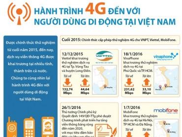 Hành trình 4G đến với người dùng di động Việt Nam