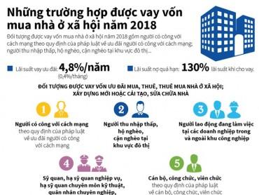 [Infographics] Những trường hợp được vay vốn mua nhà ở xã hội