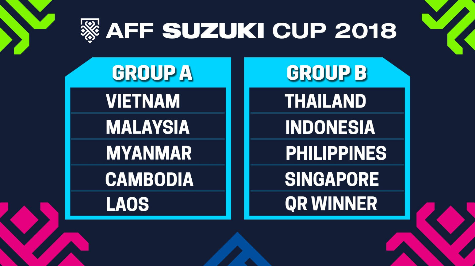 Đội tuyển Việt Nam dễ thở và có nhiều lợi thế tại AFF Cup 2018