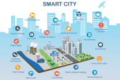 Mạng lưới thành phố thông minh ASEAN, sáng kiến đưa Đông Nam Á lên vị trí dẫn đầu