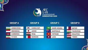 U19 Việt Nam vào bảng đấu không dễ thở tại giải châu Á