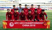 Sắp công bố danh sách tập trung đội tuyển U23 Việt Nam