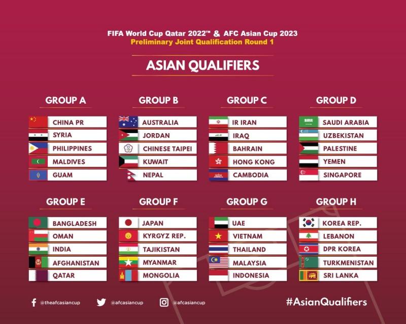 dai chien dong nam a tai vong loai world cup 2022