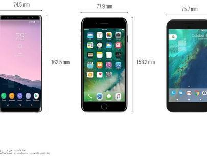 """iPhone 8 và Galaxy Note 8 đang """"hot"""" tới cỡ nào?"""