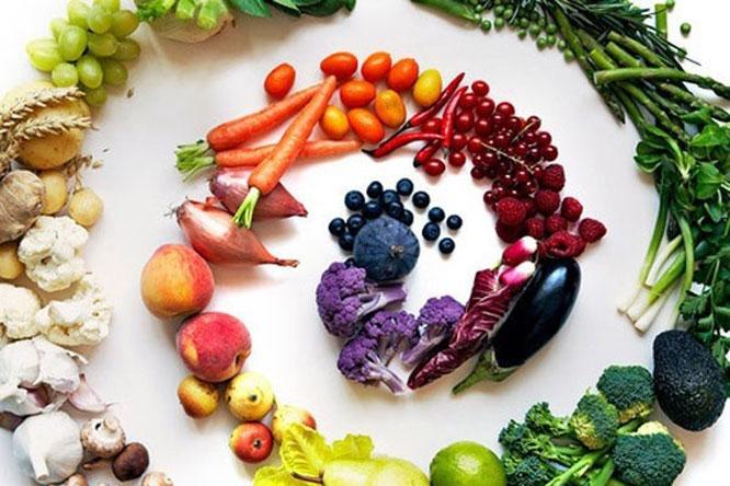 Cách chọn thực phẩm theo màu sắc